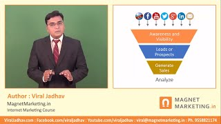 Digital Marketing, Internet Marketing, Facebook Marketing Tutorial in Hindi by Viral Jadhav